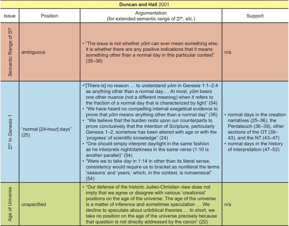 Appendix Table 8