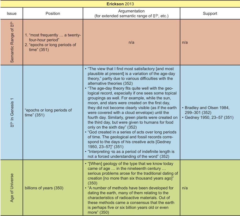 Appendix Table 9