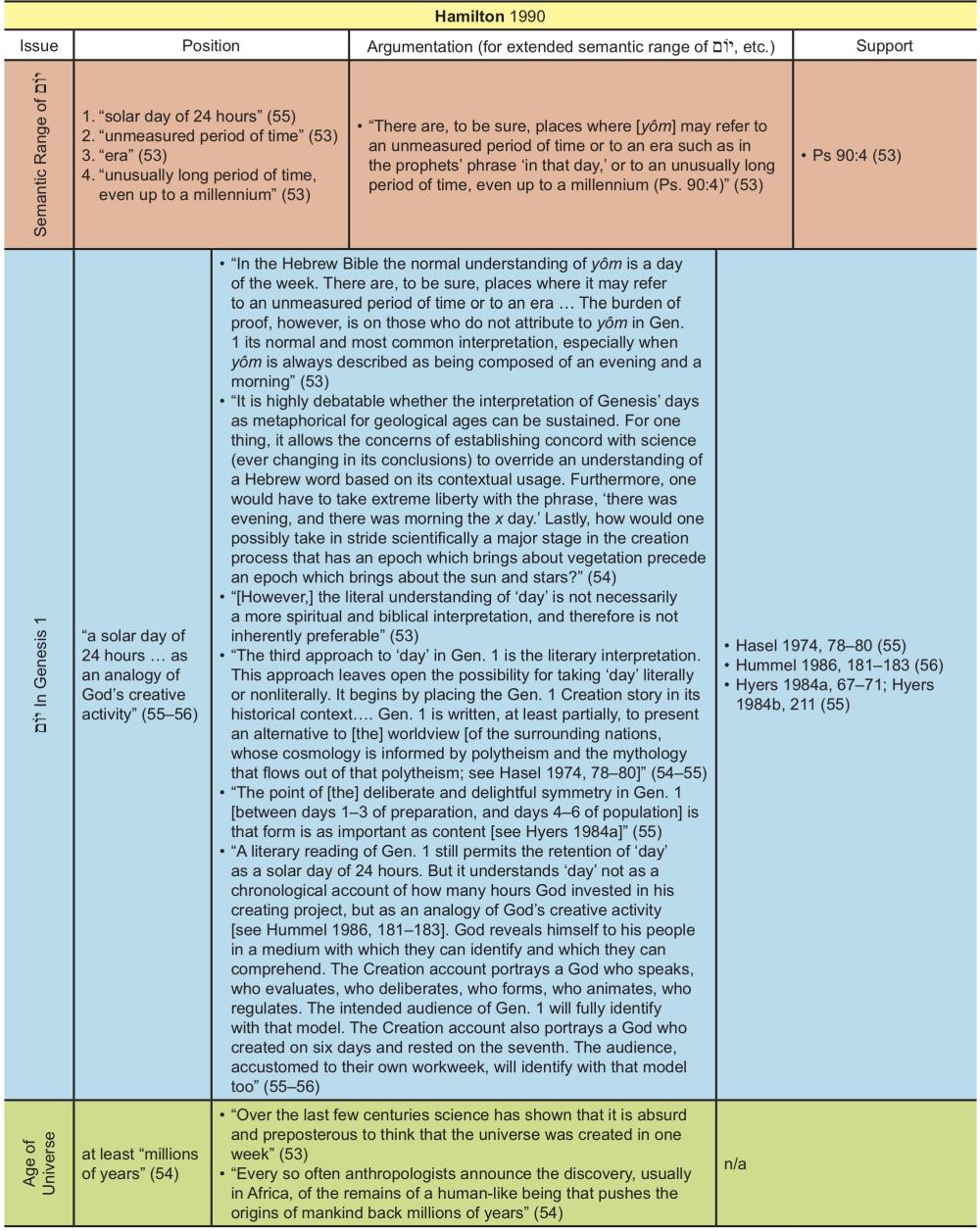 Appendix Table 16