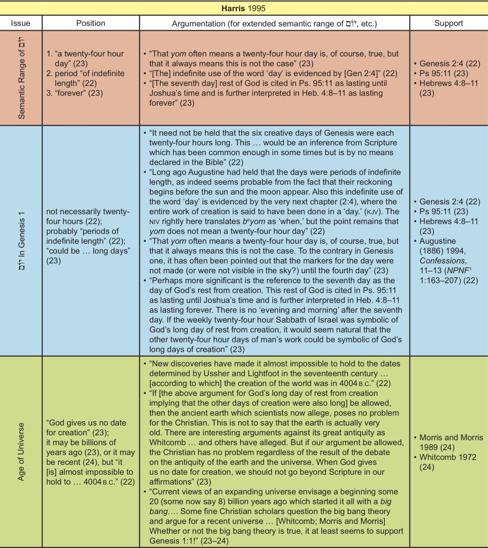 Appendix Table 17