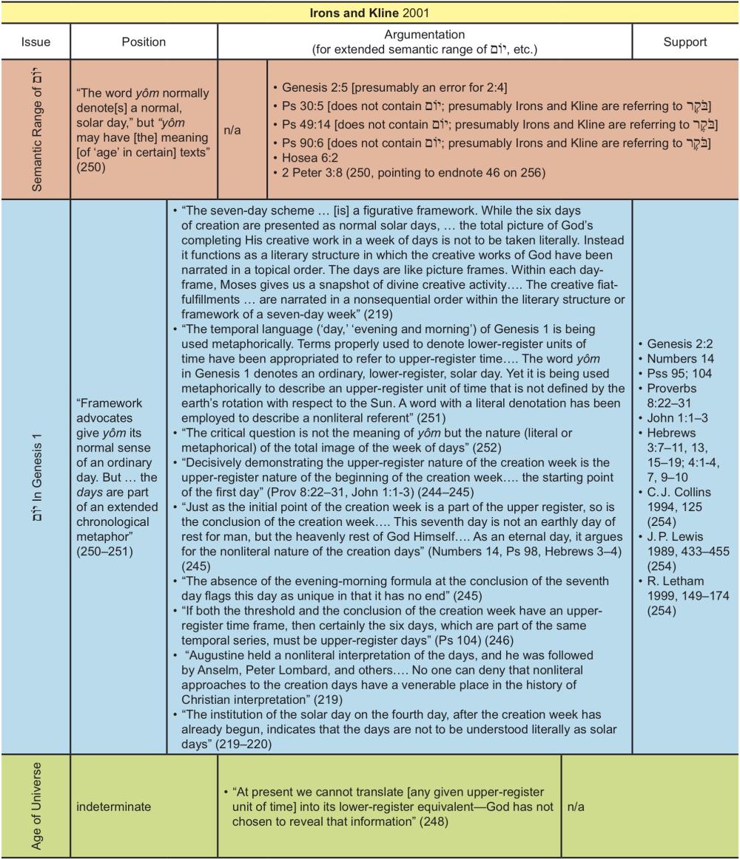 Appendix Table 19