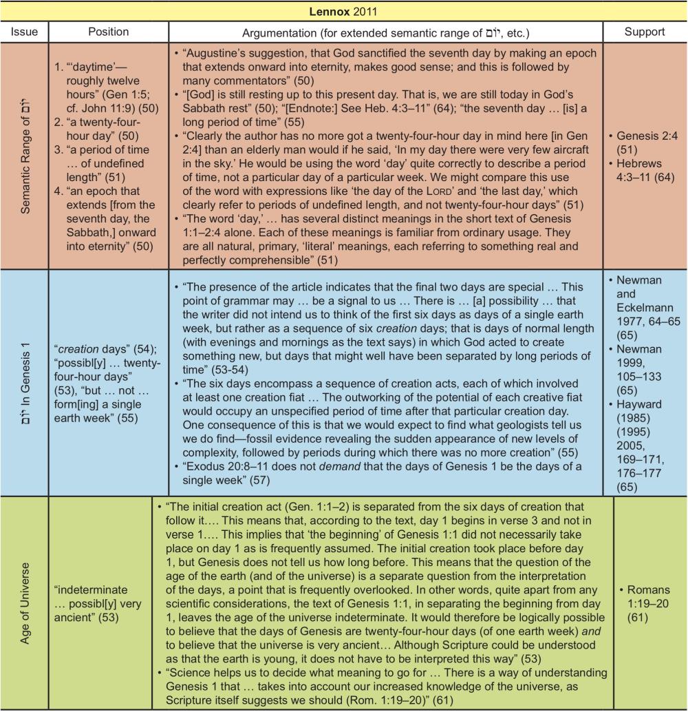 Appendix Table 23