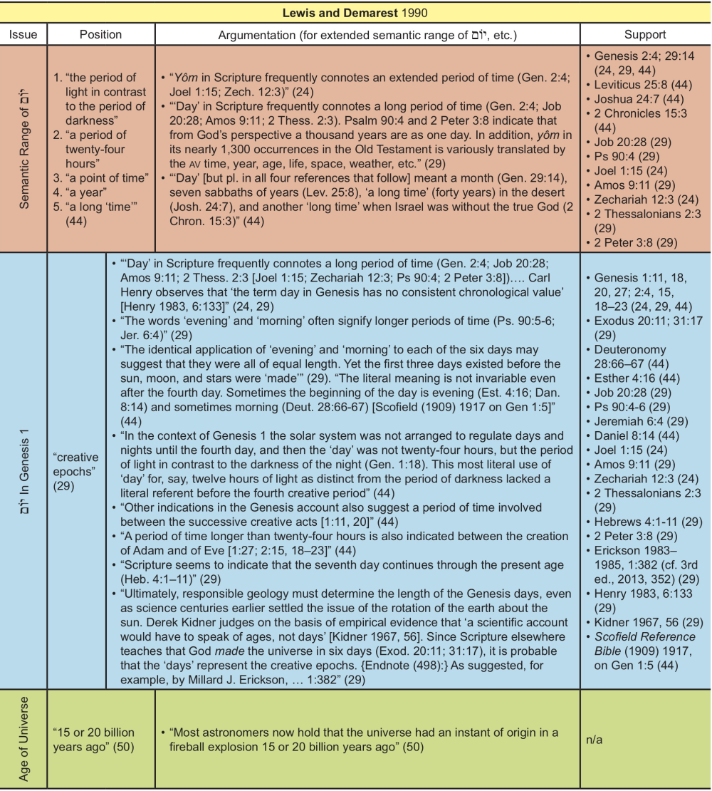 Appendix Table 24