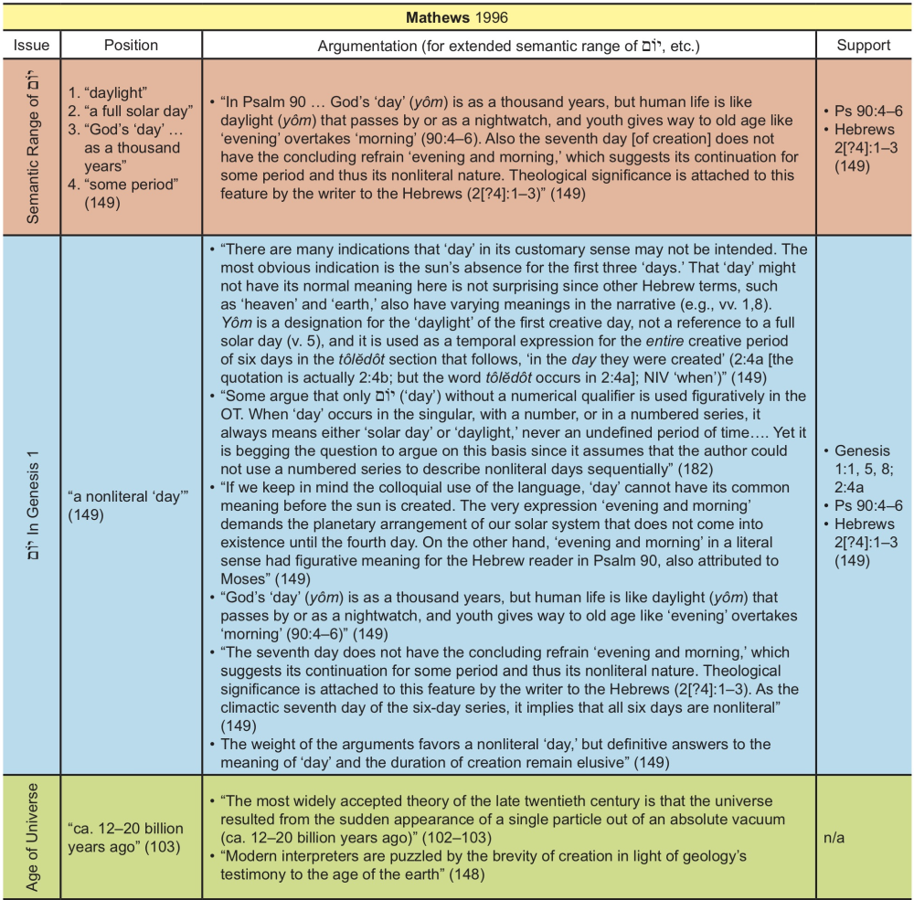 Appendix Table 26