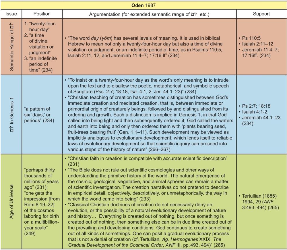Appendix Table 30