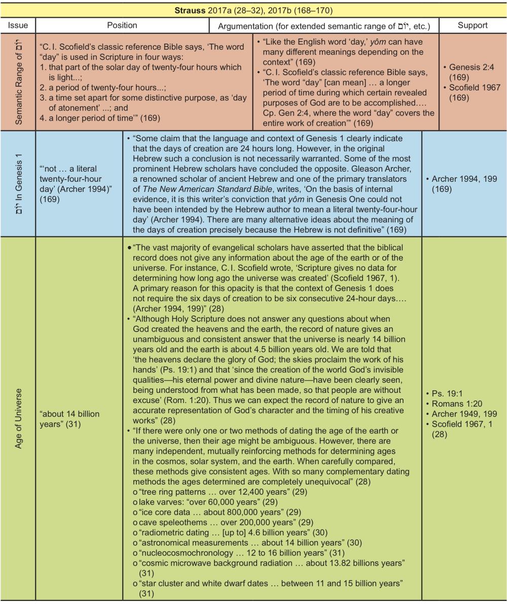 Appendix Table 37