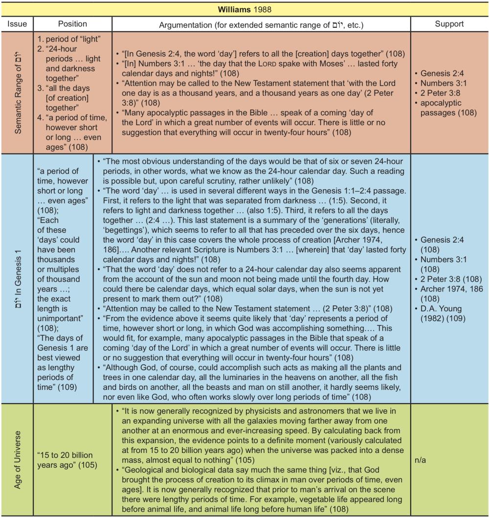 Appendix Table 39