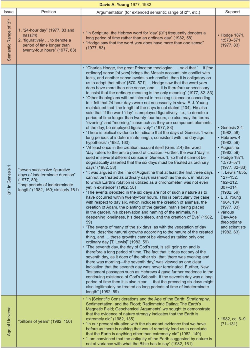 Appendix Table 40