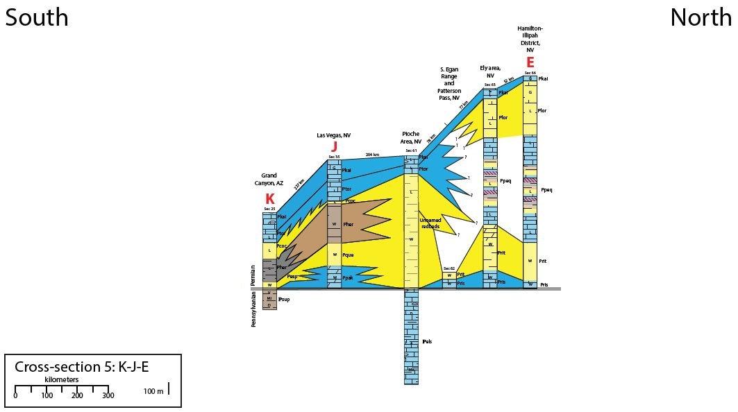 Figure 5F