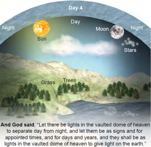 Day 4 by Logos Bible Software