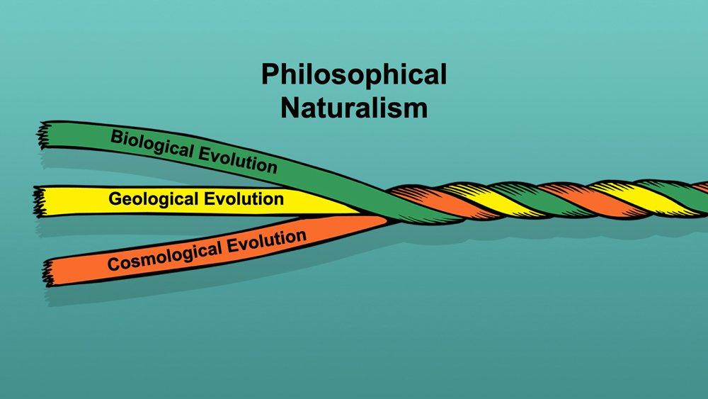 Philosophical Naturalism