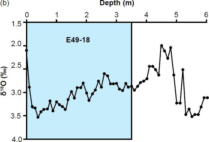Figure 6b